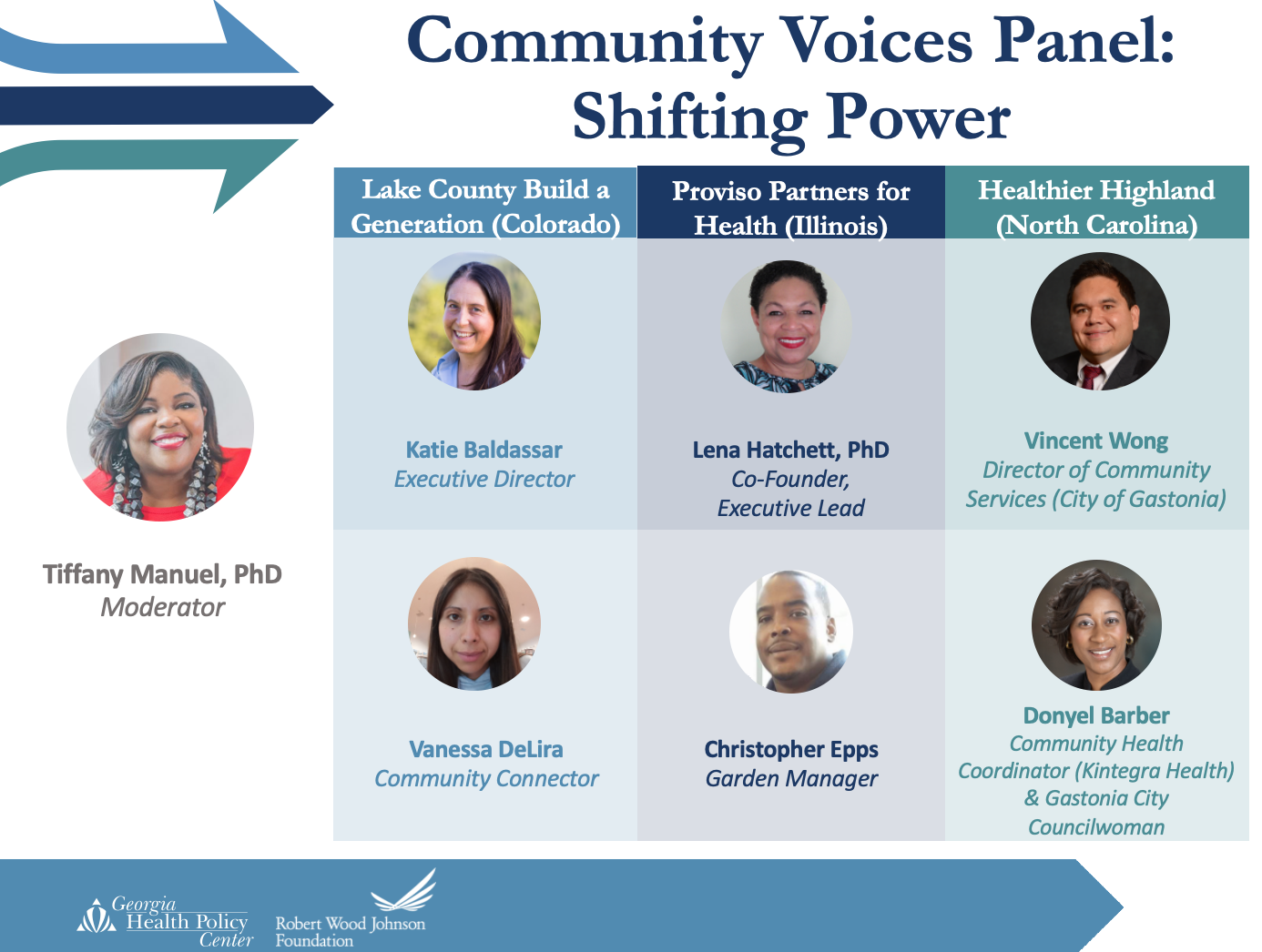 Community Voices Panel: Shifting Power