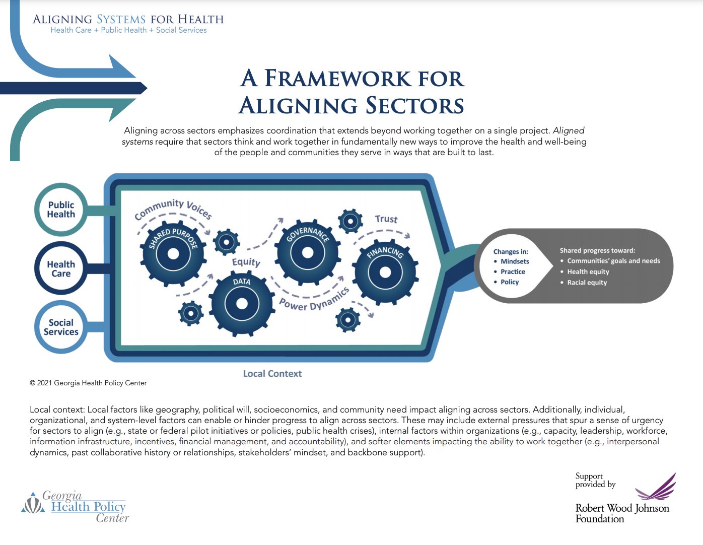 Framework for Aligning Sectors With Glossary